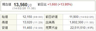 6871日本マイクロニクス20140226-1前場