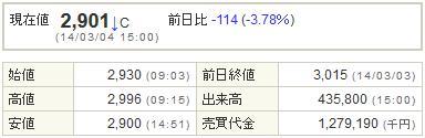 4565そーせいグループ20140304-1