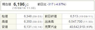9984ソフトバンク20150914-1前場