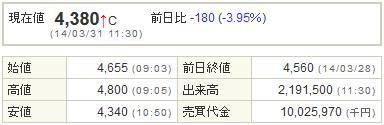 6871日本マイクロニクス20140331-1前場