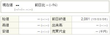 3903gumi20150309-1前場