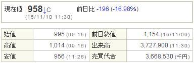 3656KLab20151110-1前場