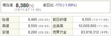 9984ソフトバンク20131127-1前場