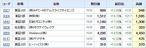 S高ネタ20210107
