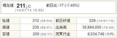 6955FDK20140114-1