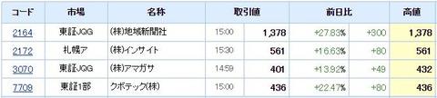 S高ネタ20190618