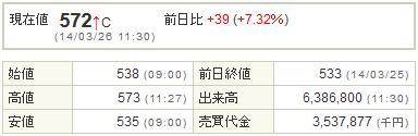 3765ガンホー20140326-1前場