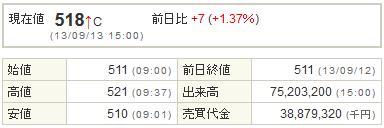 9501東京電力20130913