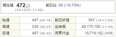 4564オンコセラピー20141201-1前場