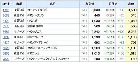 S高ネタ20210308