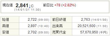 9684スクウェア・エニックス20140131-1前場