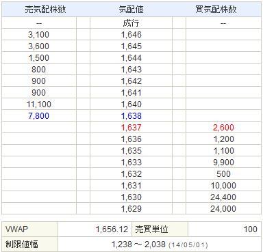 9684スクウェア・エニックス20140430-2