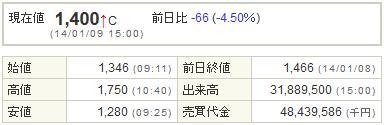 5121藤倉ゴム20140109-1