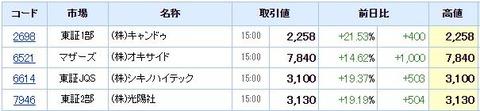 S高ネタ20211015