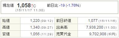 4080田中化学研究所20151117-1