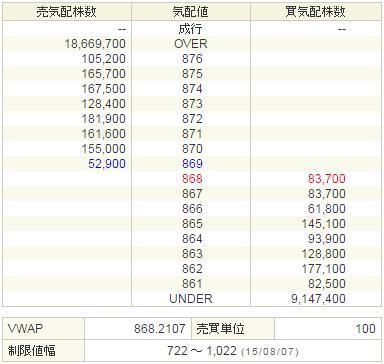 9501東京電力20150807-2前場