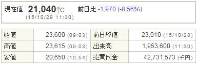 7974任天堂20151029-1前場