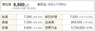 3662エイチーム20140106-1