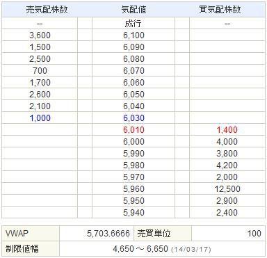 6871日本マイクロニクス20140317-2前場