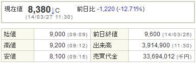 7779サイバーダイン20140327-1前場