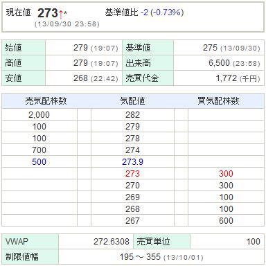 7836アビックス20130930