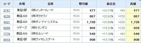 S高ネタ20190830