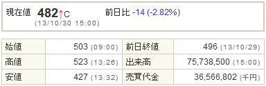 8515アイフル20131030-1