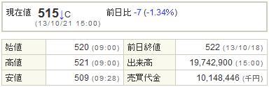 9501東京電力20131021-1