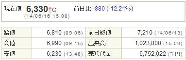 3662エイチーム20140616-1