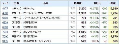 S高ネタ20210324