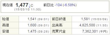 3903gumi20150310-1前場