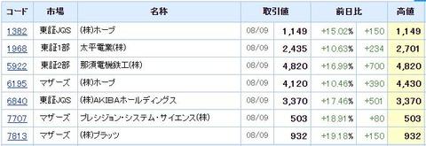 S高ネタ20190809