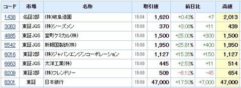 S高ネタ20210303