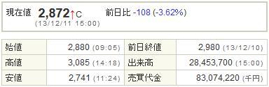 2489アドウェイ20131211-1