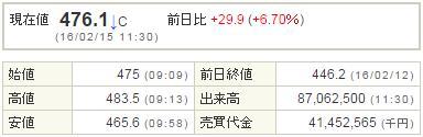 8306三菱UFJ20160215-1前場