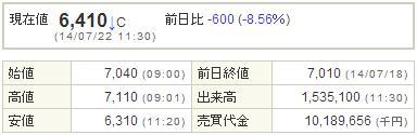 6871日本マイクロニクス20140722-1前場