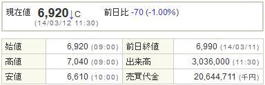 2138クルーズ20140312-1前場