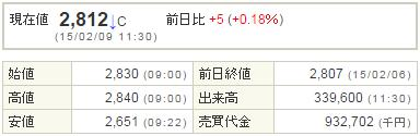 6871日本マイクロニクス20150209-1前場
