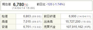 9984ソフトバンク20140414-1