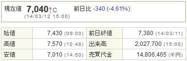 6871日本マイクロニクス20140312-1