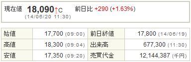 2121mixi20140620-1前場