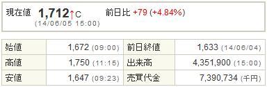 9684スクウェア・エニックス20140605-1