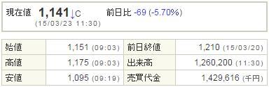 3664モブキャスト20150323-1前場