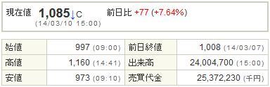 6778アルチザネットワークス20140310-1