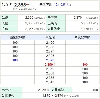 9684スクウェア・エニックス20140225-1