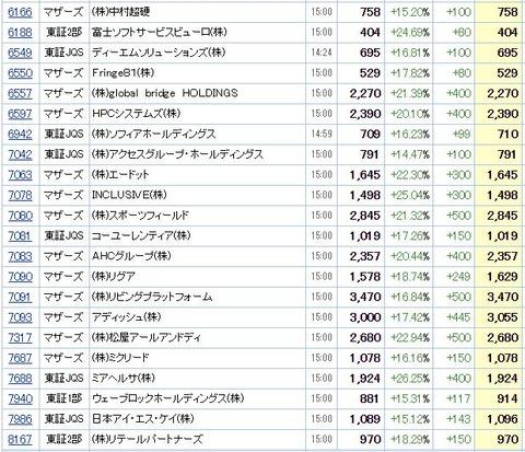 S高ネタ20200420-2