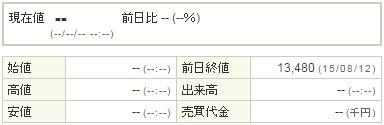 3692FFRI20150813-1前場
