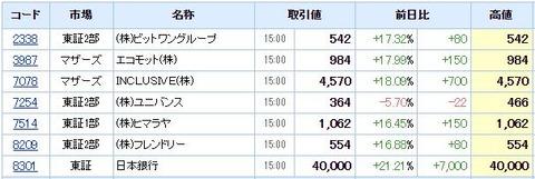 S高ネタ20210302