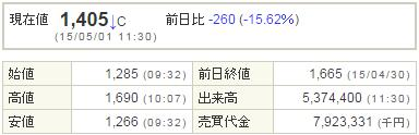 7709クボテック20150501-1前場