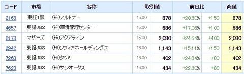S高ネタ20190620